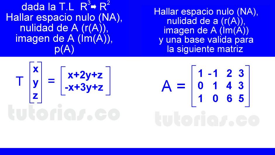 Fundamentese en Álgebra Lineal